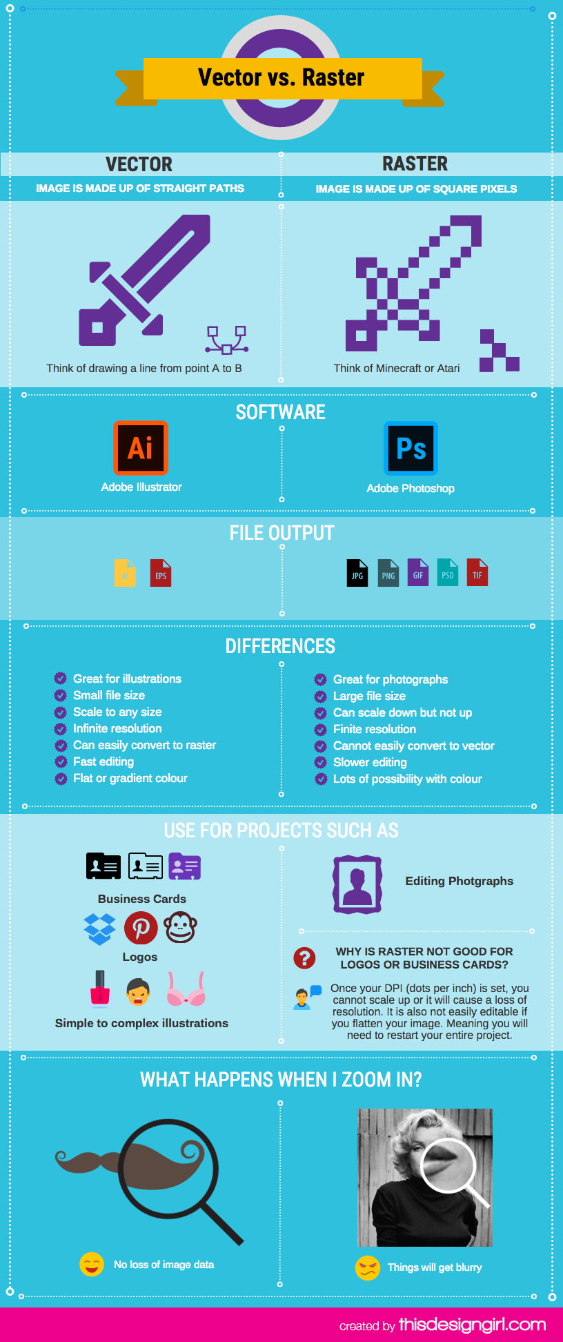 Infographic drawing software